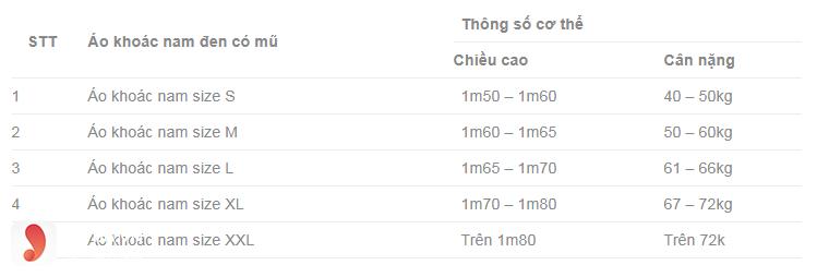 Chọn size áo khoác nam theo cỡ Việt Nam