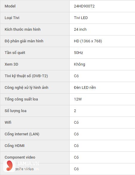 Tivi LED Darling 24 inch HD 24HD900T2 - 2