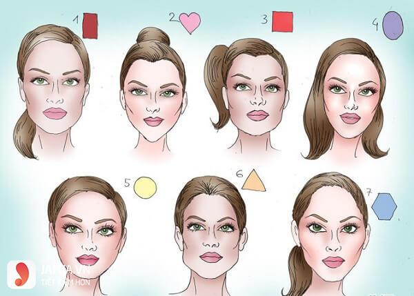 Cách nhận biết khuôn mặt tròn 1