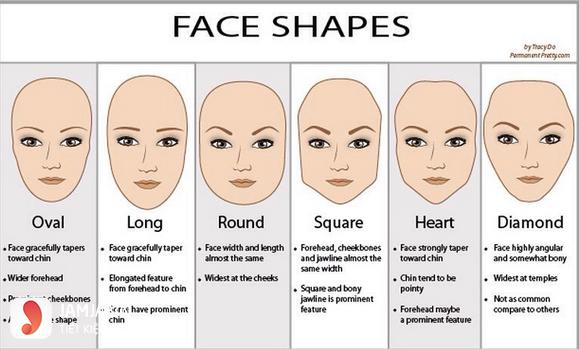 Các dáng chân mày phù hợp với khuôn mặt 1