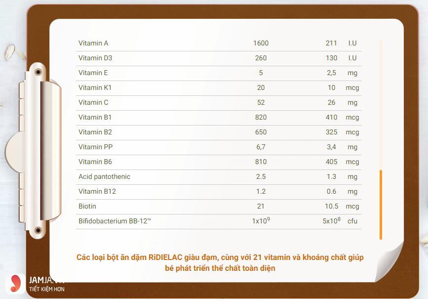 Thành phần dinh dưỡng có trong bột ăn dặmRidielac 2