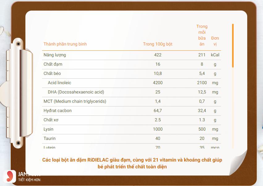 Thành phần dinh dưỡng có trong bột ăn dặmRidielac