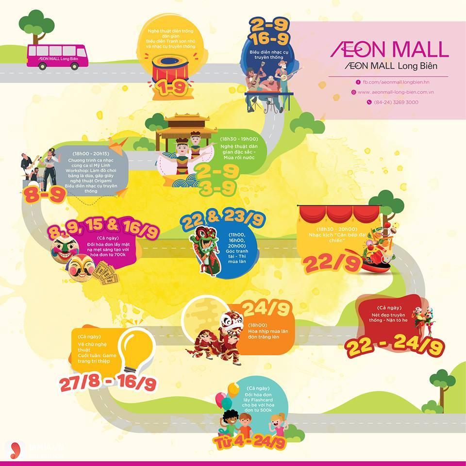 Aeon Mall Long Biên - 1