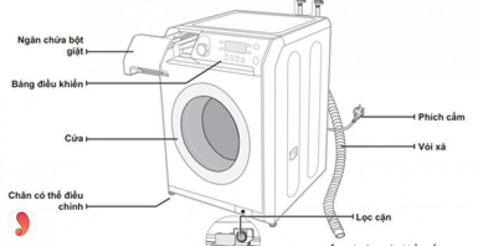 cấu tạo máy sấy quần áo 1