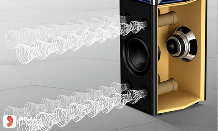 àn âm thanh Panasonic SC-UA7GS-K ảnh2