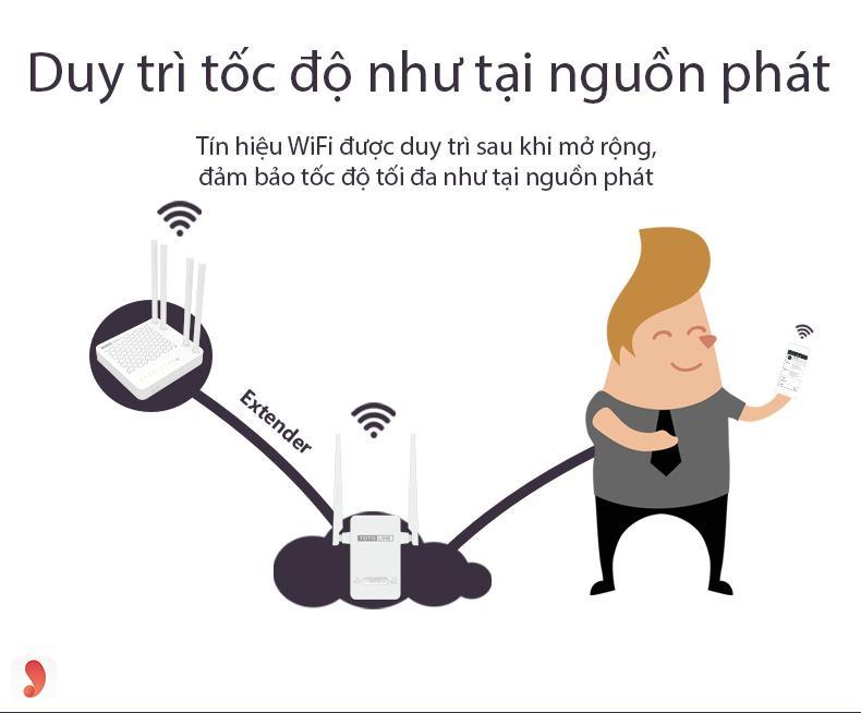 kinh nghiệm chọn mua bộ kích sóng wifi 1