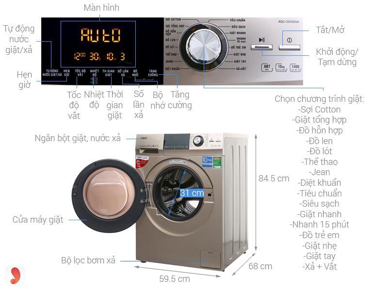 Aqua Inverter AQD- DD1000A