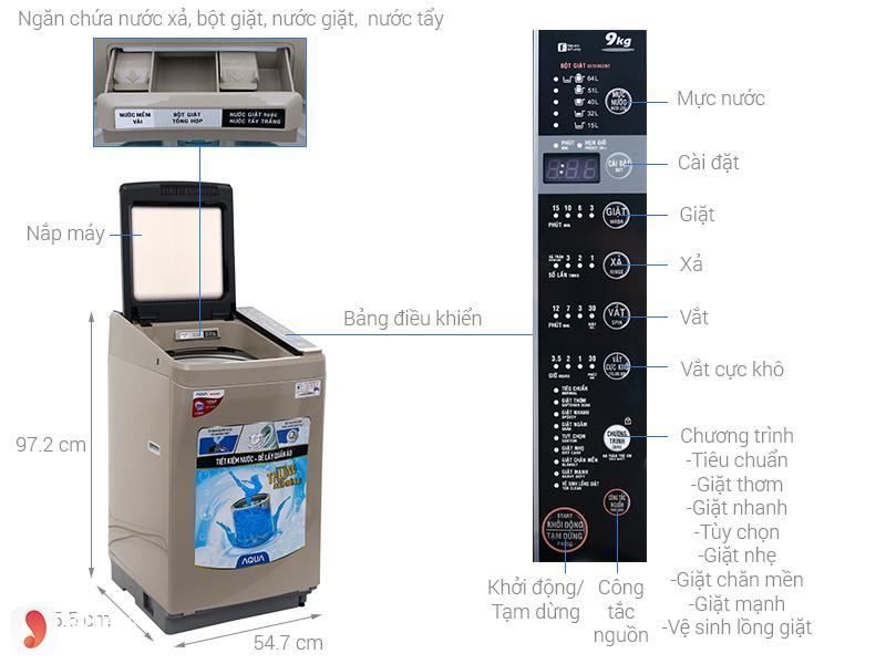 Aqua Inverter AQW- D901BT