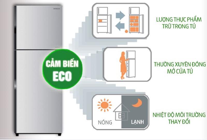 Công nghệ hiện đại của tủ lạnh Hitachi 3