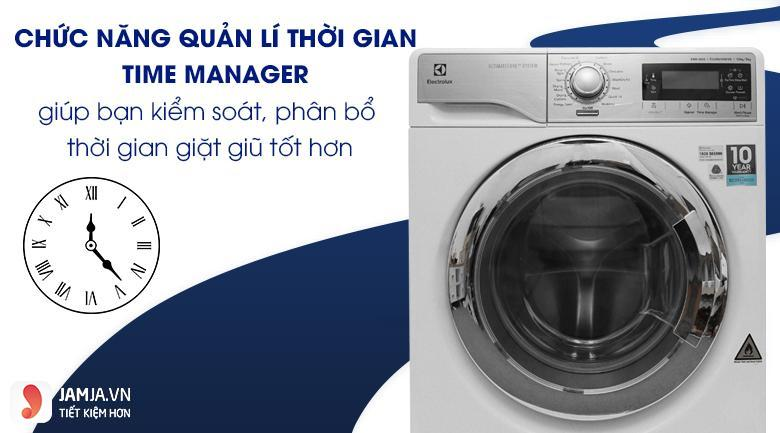 Công nghệ giặt của máy giặt Electrolux