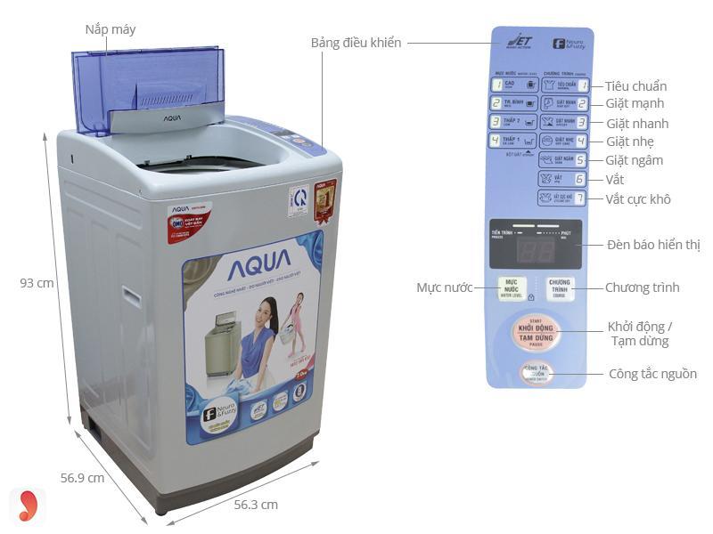 máy giặt aqua có tốt không 1