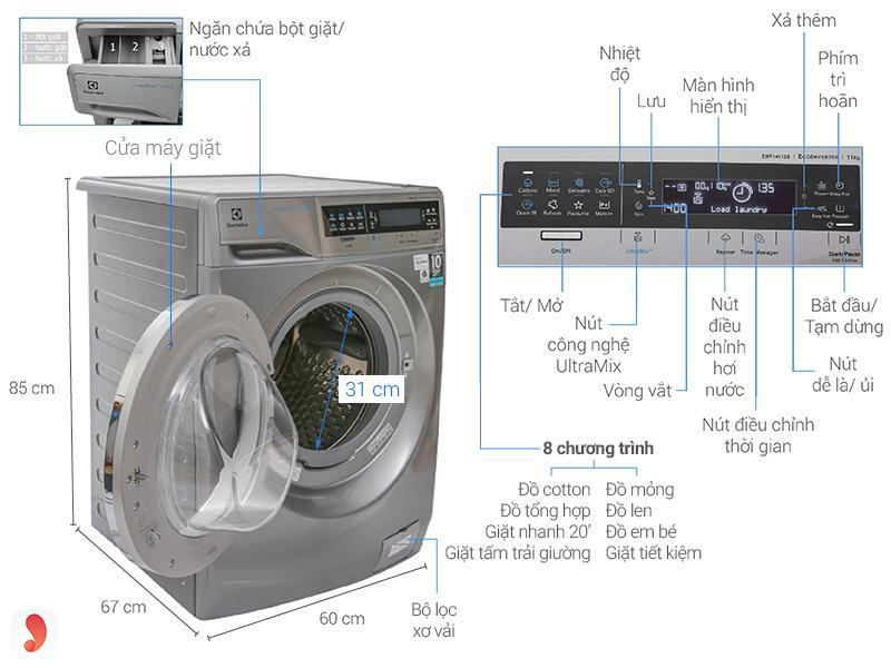 nhược điểm máy giặt electrolux 2