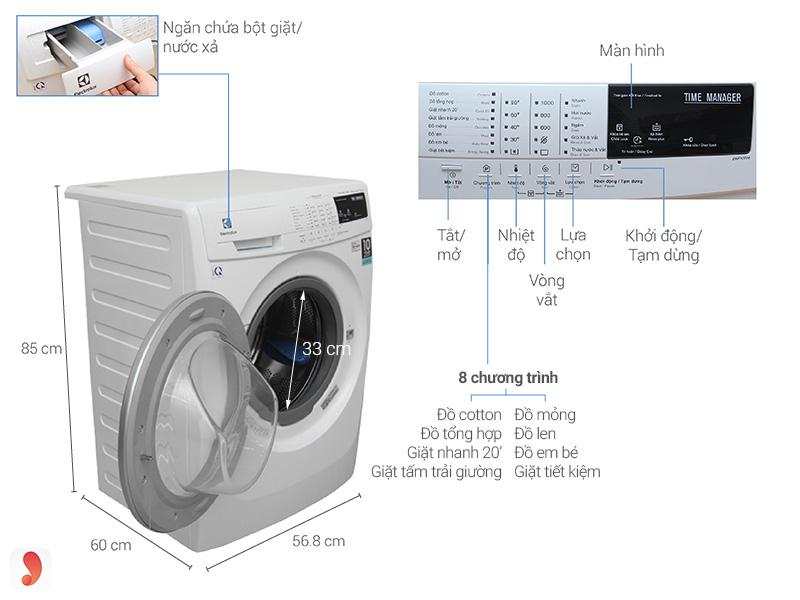 So sánh máy giặt Electrolux với máy giặt Panasonic 5