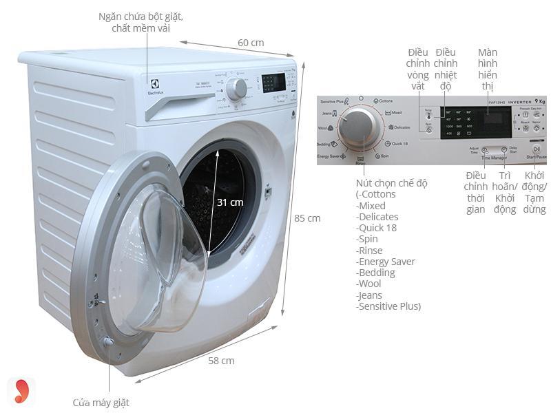 So sánh máy giặt Electrolux với máy giặt Panasonic 6