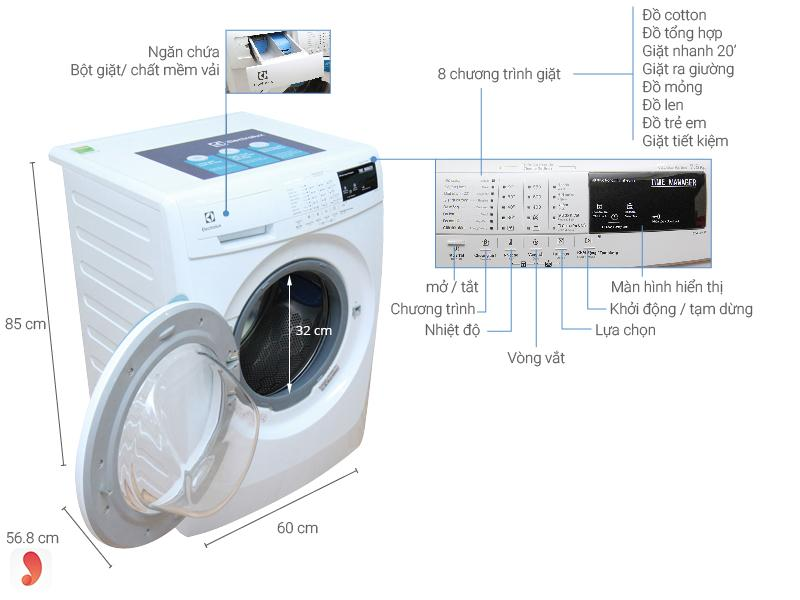 ưu nhược điểm máy giặt electrolux 6