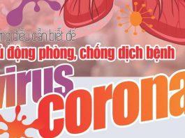virut corona